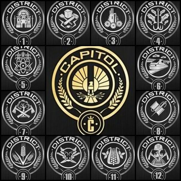 Hunger Games District Symbols Hunger Games Hunger Games