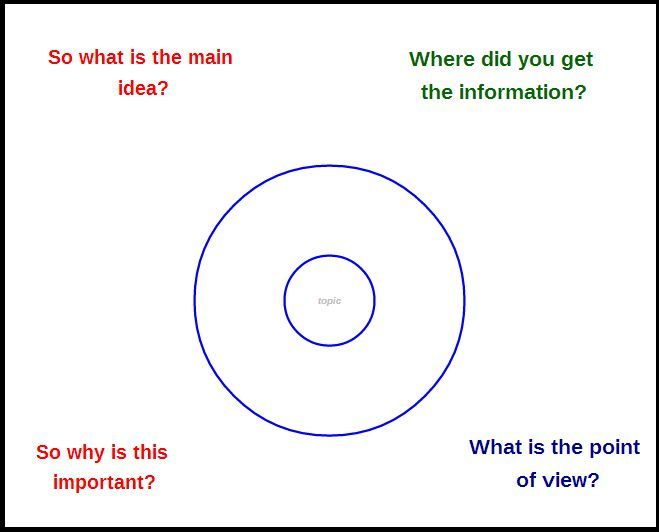 frame of reference in thinking maps - Google Search