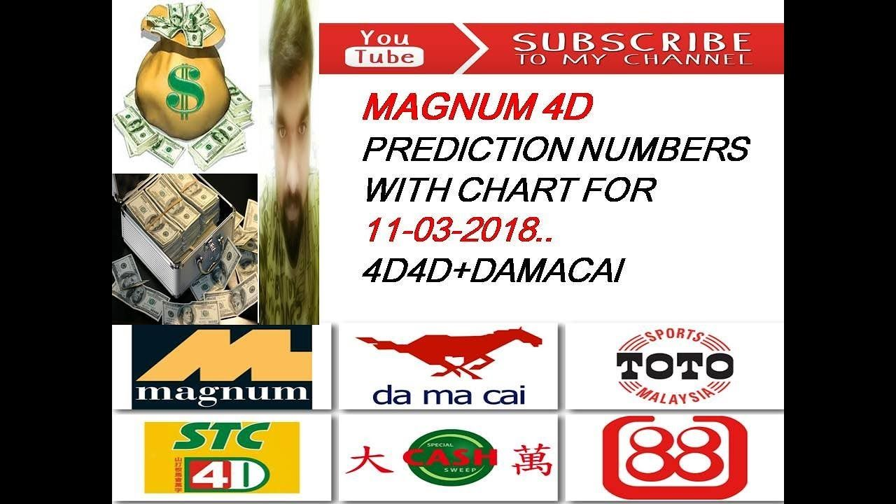 11-03-2018 Magnum 4d predictions numbers mkts for tomorrow