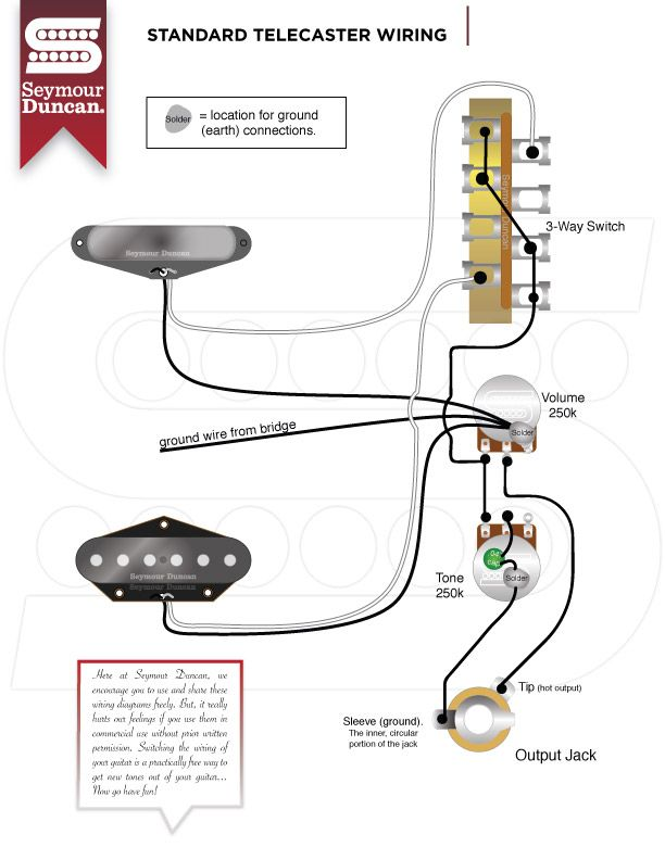wiring diagrams  seymour duncan  telecaster seymour