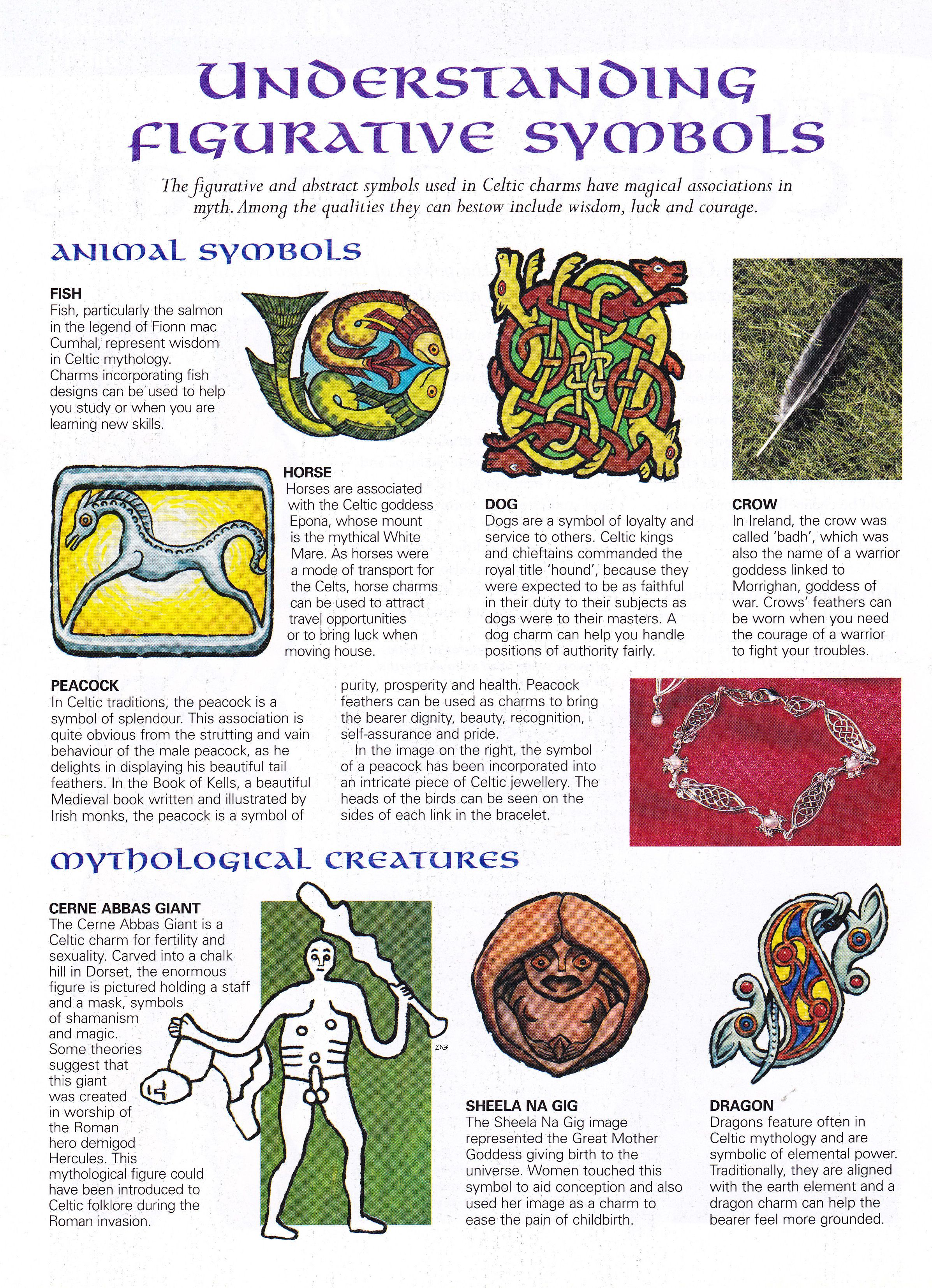 Book of shadows bos understanding figurative symbols page book of shadows bos understanding figurative symbols page biocorpaavc Gallery