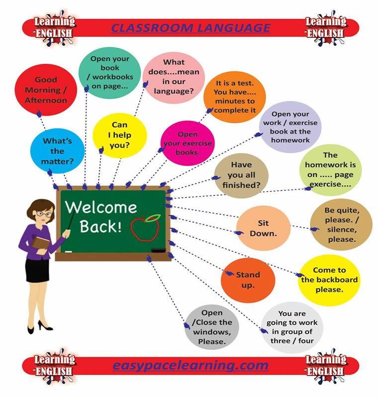 English Classroom Language Classroom Language English Classroom English Language Teaching