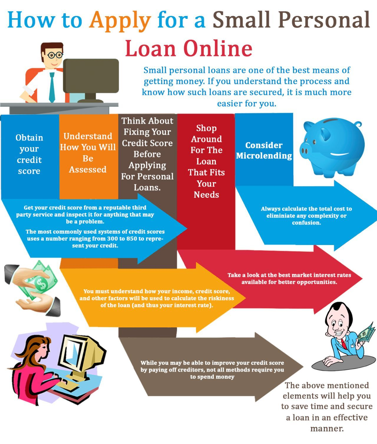 Idbi Bank Personal Loans Offer You Flexible Repayment Schedule And Lower Interest Rates Avail A Personal How To Get Money Personal Loans Personal Loans Online