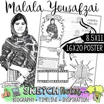Malala Yousafzai Biography Pack WomenS History  Malala