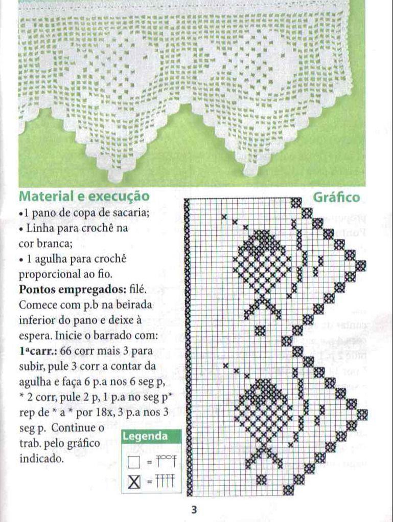 Entreteje...: Peces de Crochet en el Baño | Horgolás | Pinterest ...
