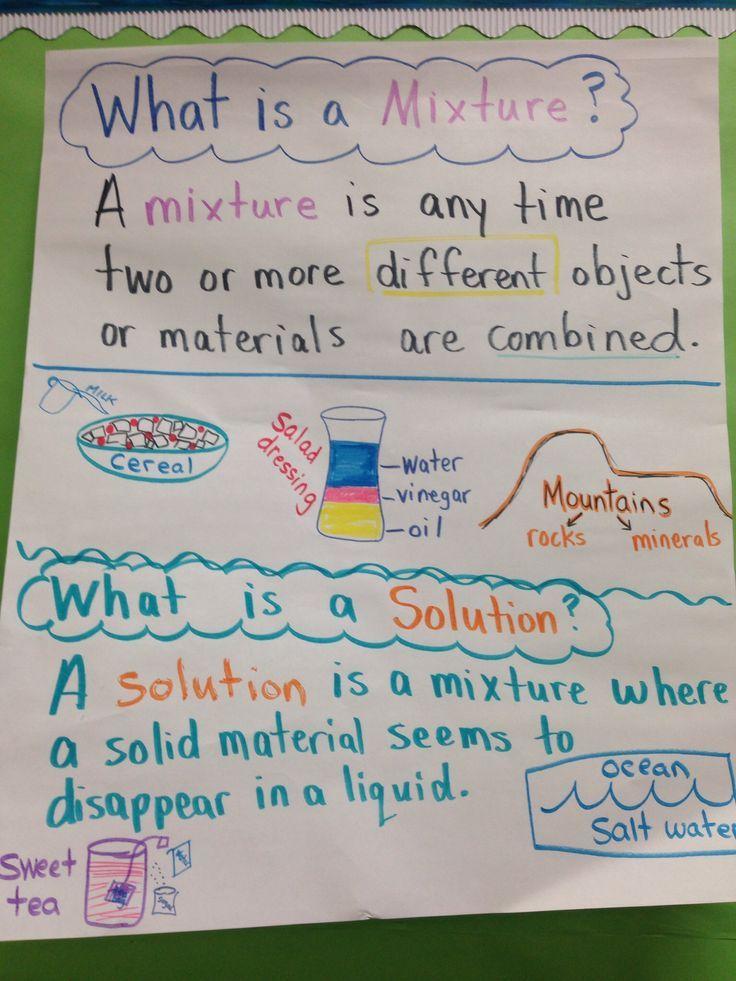 Anchor Chart Mixtures Science Anchor Charts Third Grade