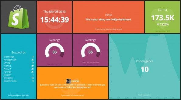Dashing: Freies und schickes Dashboard-Framework auf Sinatra
