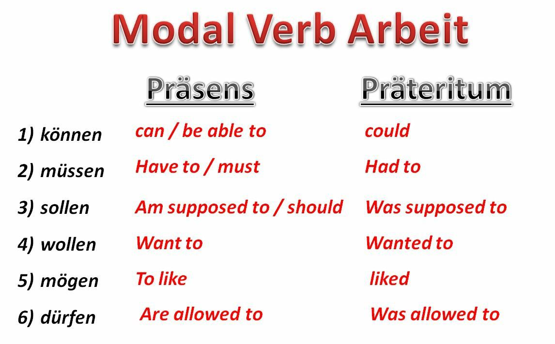 Modal Verbs Learn German German Language Learning German Language [ 711 x 1146 Pixel ]