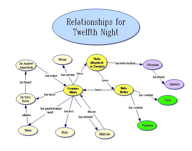 twelfth night questions and answers pdf