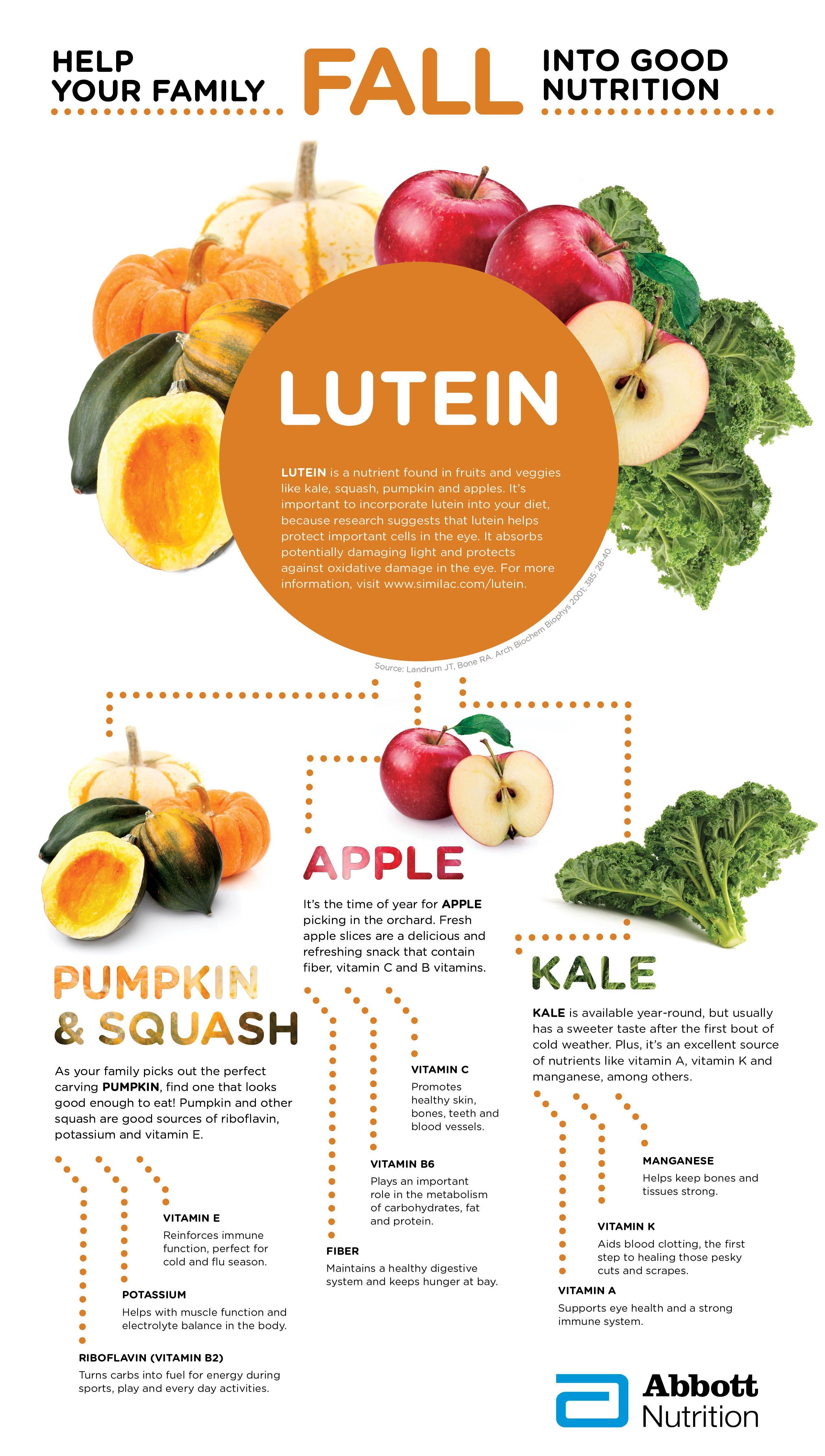 smart health talk top pick: get lutein for eye health! super