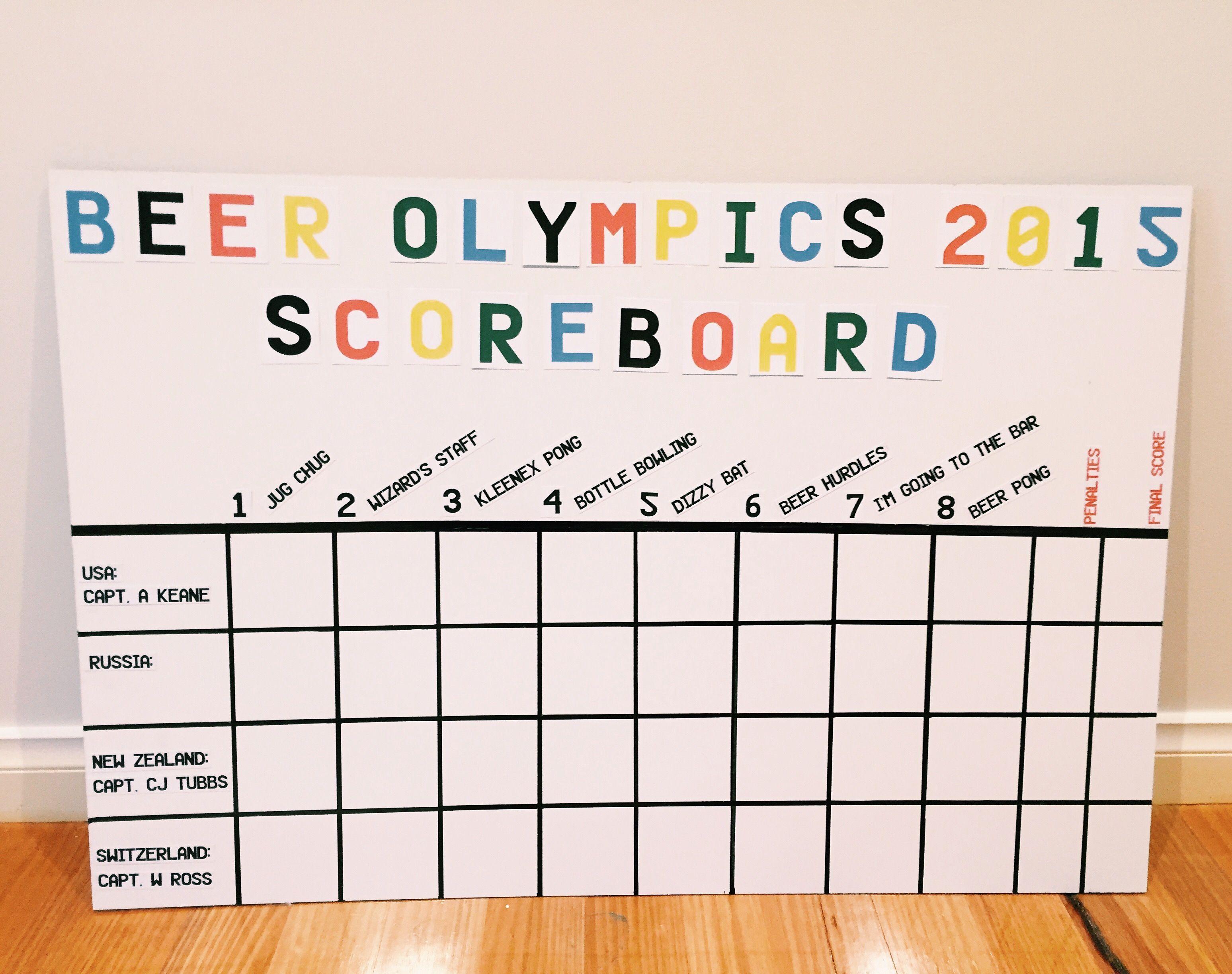 Beer Olympics Scoreboard … Beer olympics scoreboard
