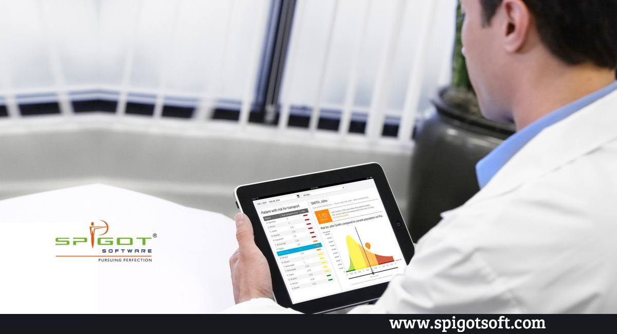 Spigot's software are easy to use,access and install which