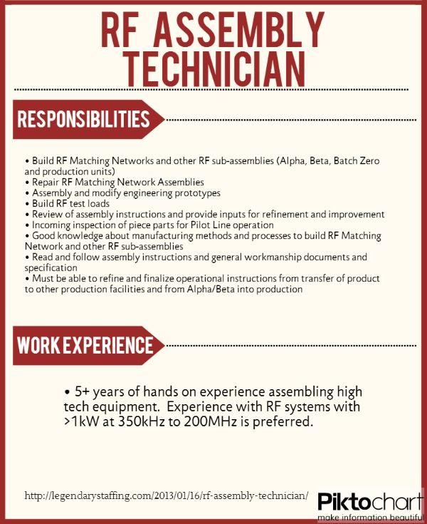 rf assembly technician engineering jobs - Assembly Technician Jobs