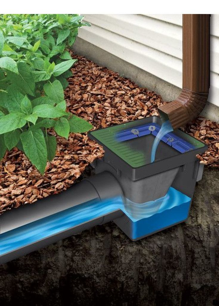 Read Information On Rainwater Capture Simply Click Here