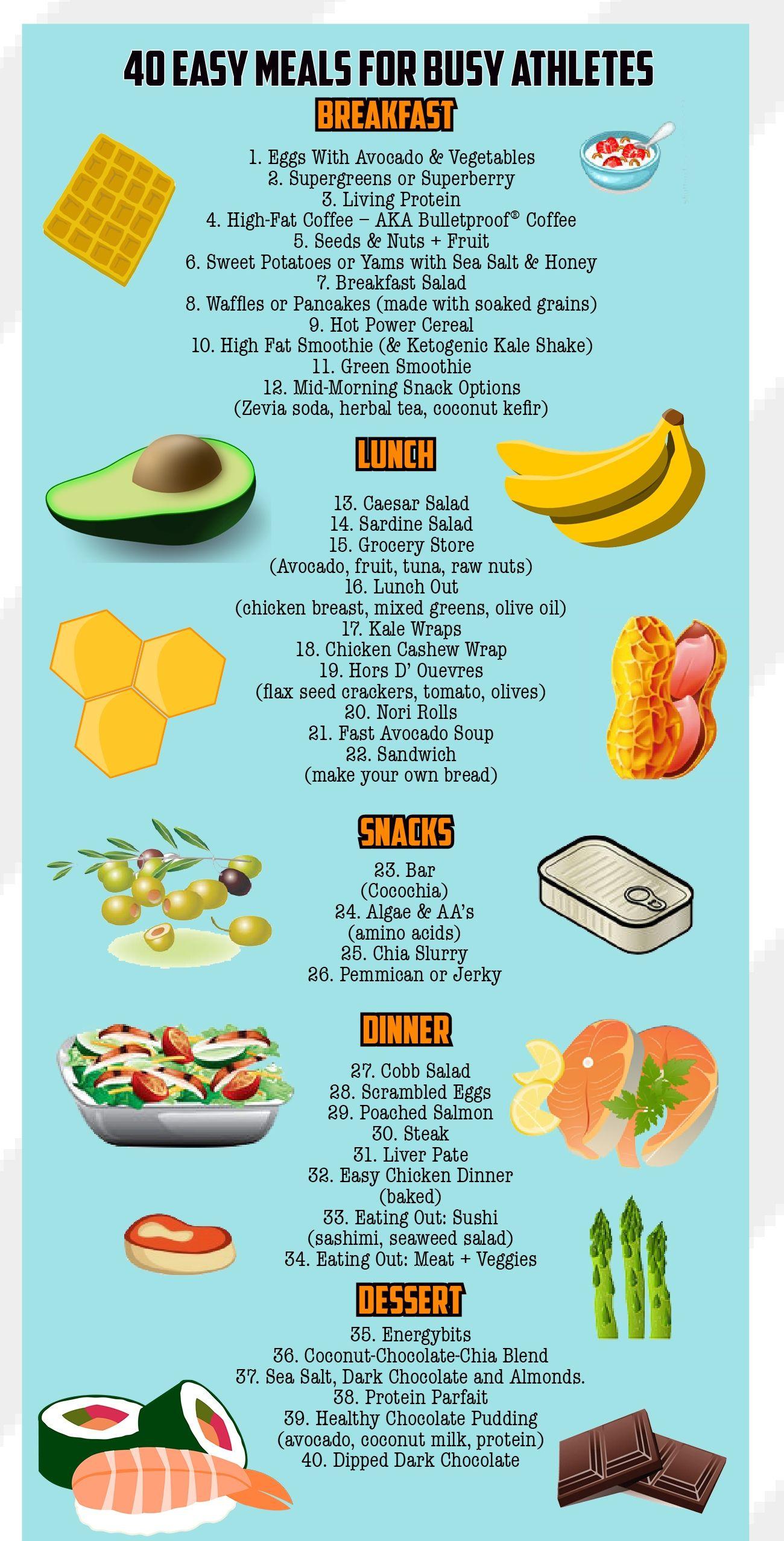 40 Easy Meals | Healthy Recipes | Pinterest | Kayla ...
