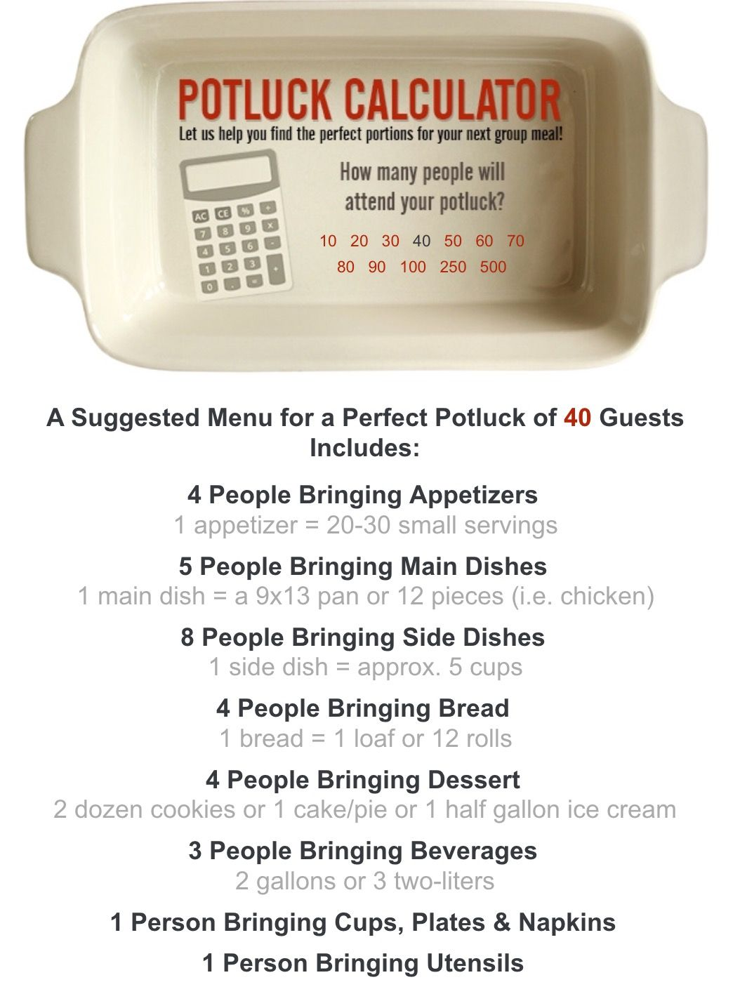 Potluck For 40 People How Much Food To Calculate Food Pinterest