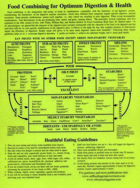 Raw food pearamid tm food combining chart laminated poster raw raw food pearamid tm food combining chart laminated poster forumfinder Gallery