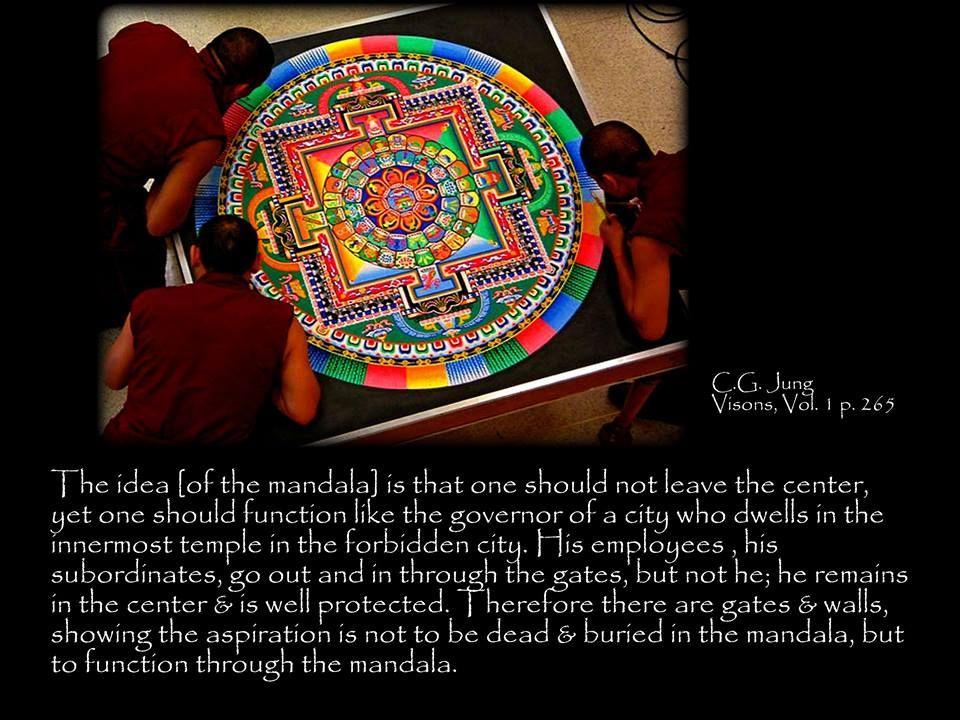 Carl Jung Depth Psychology Carl Jung The Idea Of The Mandala Is