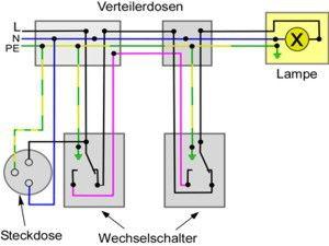 Wechselschaltung Mit Steckdosen Schaltplan Steckdosen Elektroinstallation