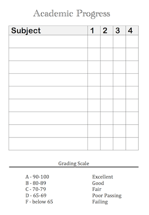 Free Printable Report Cards From Www Flandersfamily Info Report Card Template School Report Card Homeschool Middle School