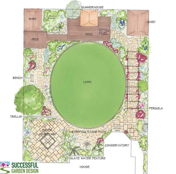 Square Garden Plan - The oval shaped lawn helps make the garden look ...