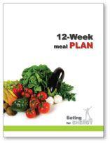 Diet plan ratings