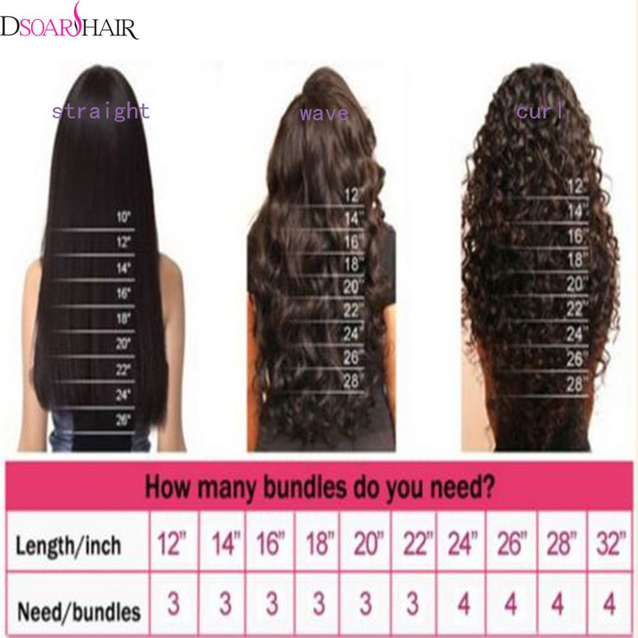 brazilian body wave human hair extensions bundle virgin also the best advice you  ve ever hear about fashion and rh pinterest