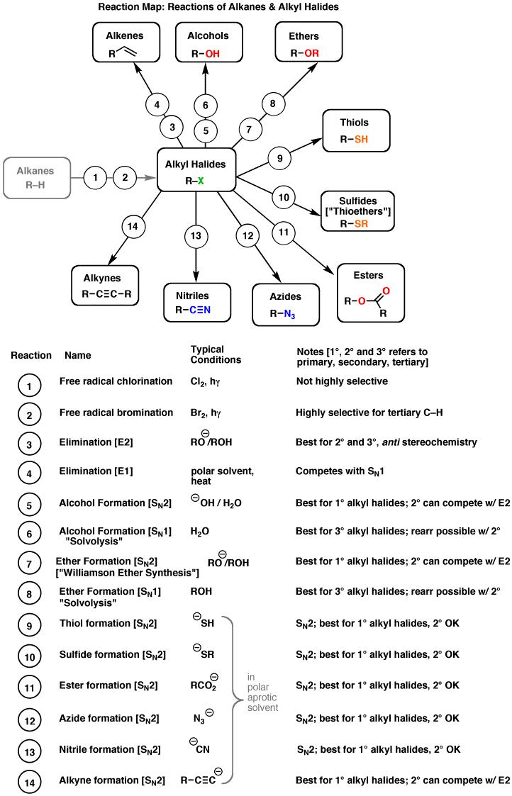 Stereochemistry of organic compounds eliel pdf converter