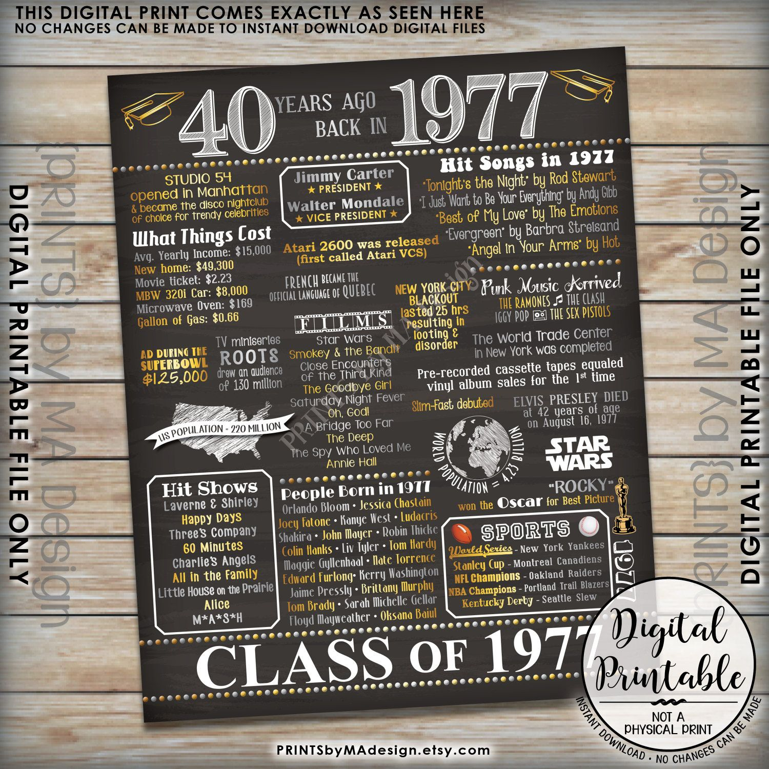 40th Reunion 1977 Printable Chalkboard Style Poster -- A ...