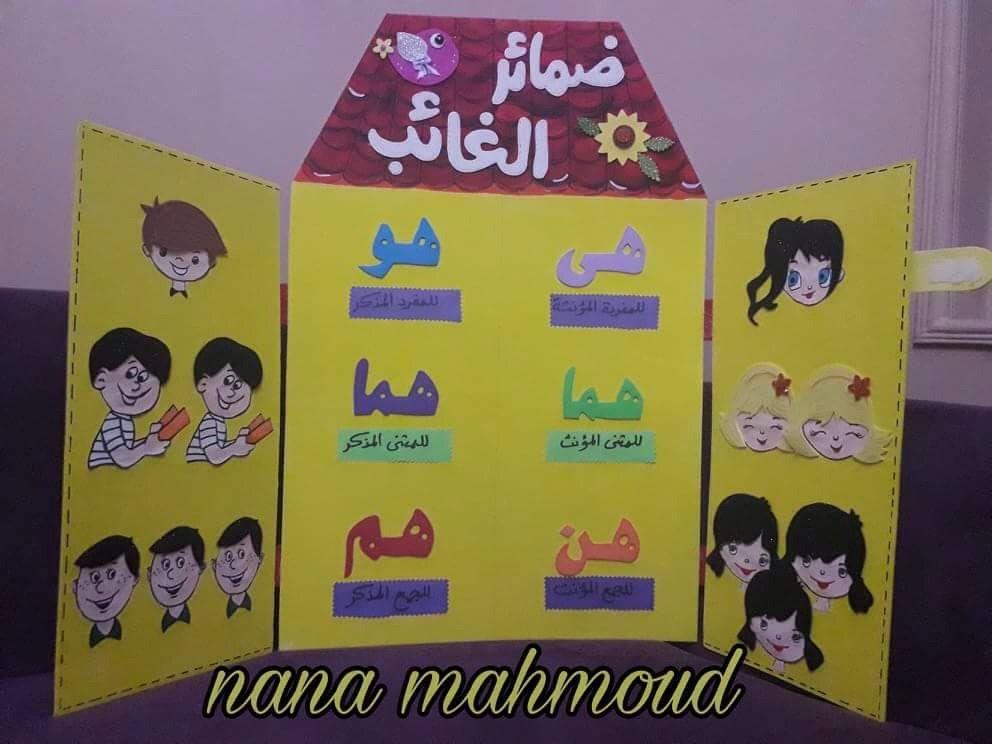 نشاط للغة العربية ضمائر الغائب Arabic Alphabet For Kids Alphabet For Kids Teach Arabic