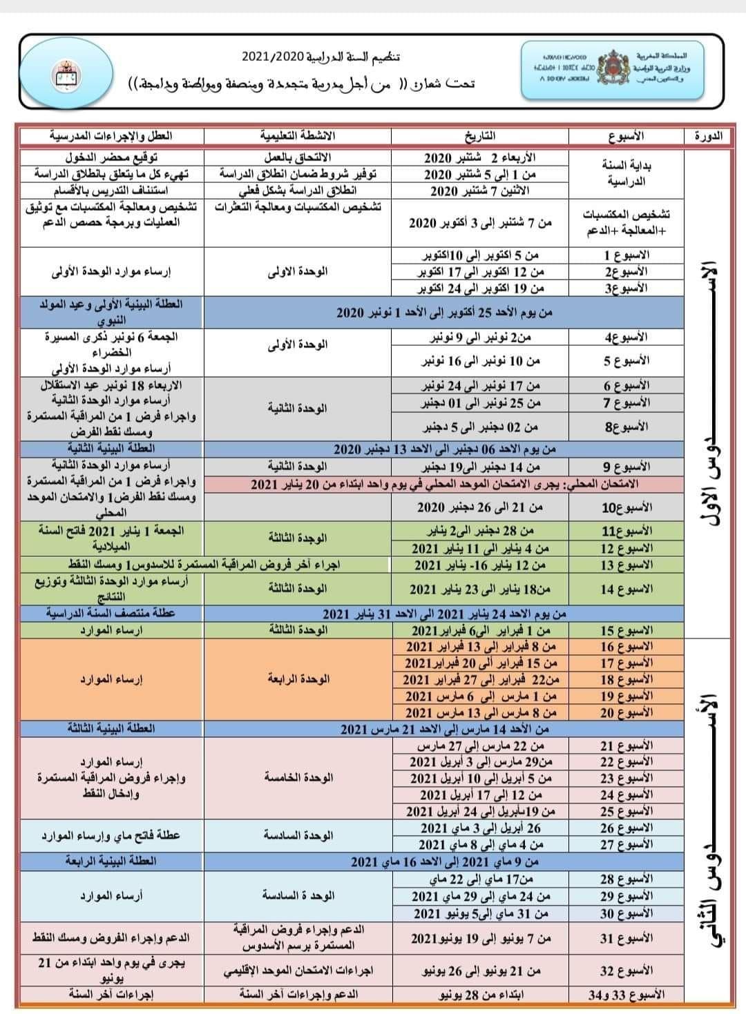 محبر العلم تنظيم السنة الدراسية حسب المقرر الوزاري 2020 2021 Periodic Table Map Map Screenshot