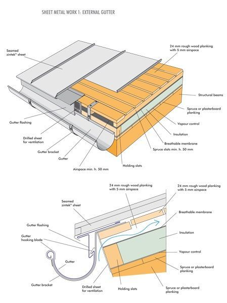 Zinc Roofing Facades And Guttering Dwg Drawings And Catalogues Zinc Toiture Structure De Toit Couverture Toiture