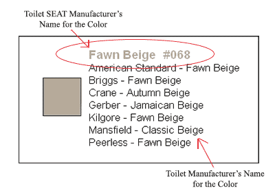 Toilet Seat Color Cross Reference Bath Toilets Toilet Cross