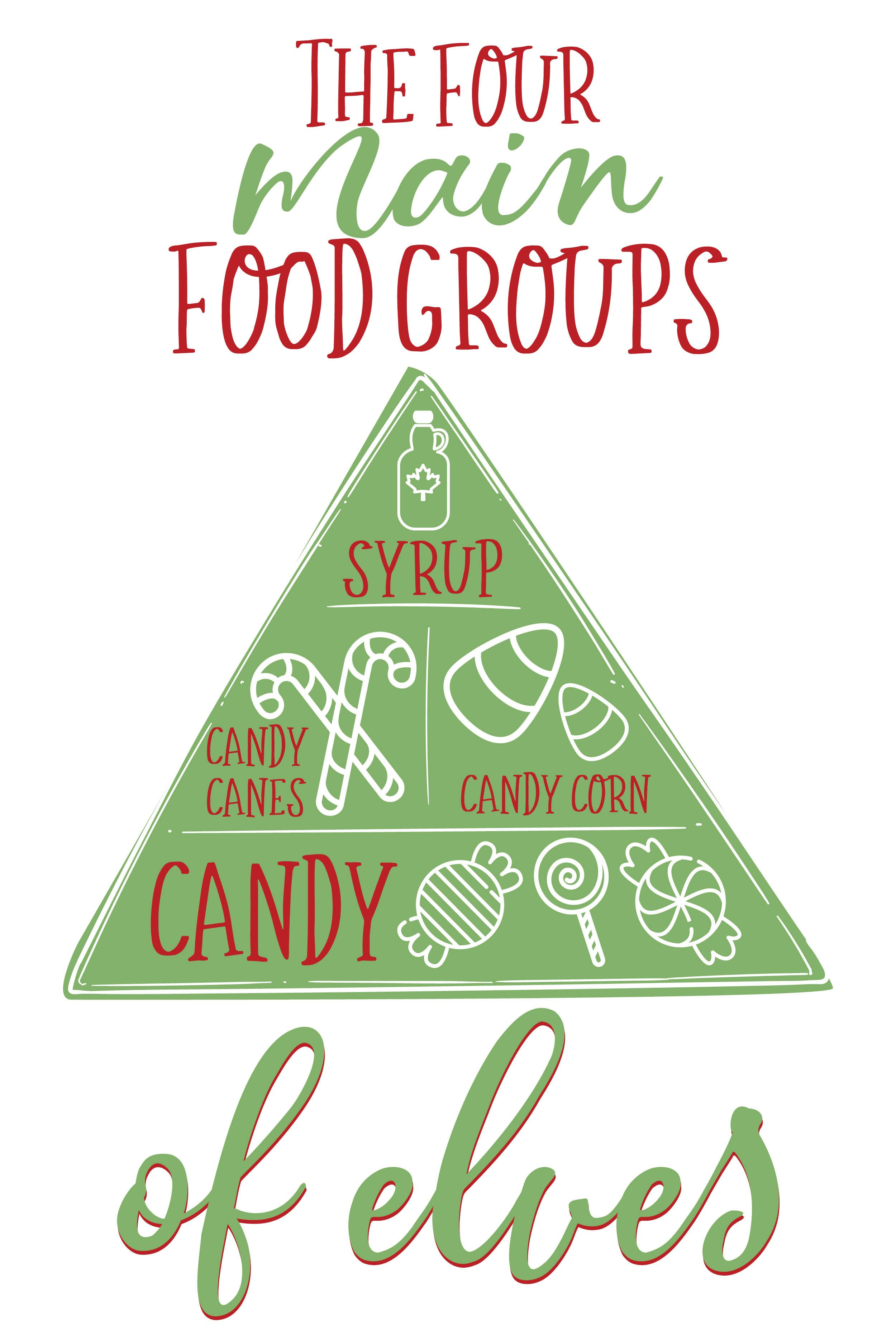 The 4 Main Elf Food Groups Elf Breakfast Food Ideas By Posted Fete