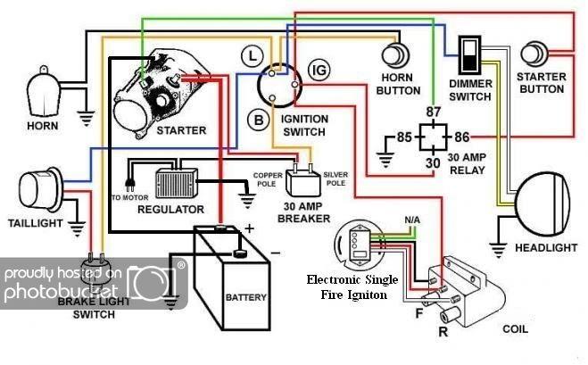 Basic Harley Wiring Diagram For Dummies In 2020
