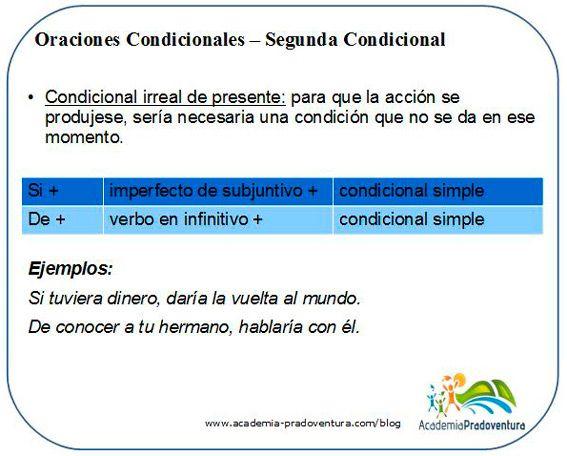 Gramática Española Las Oraciones Condicionales Oración Condicional Condicional Gramática Española