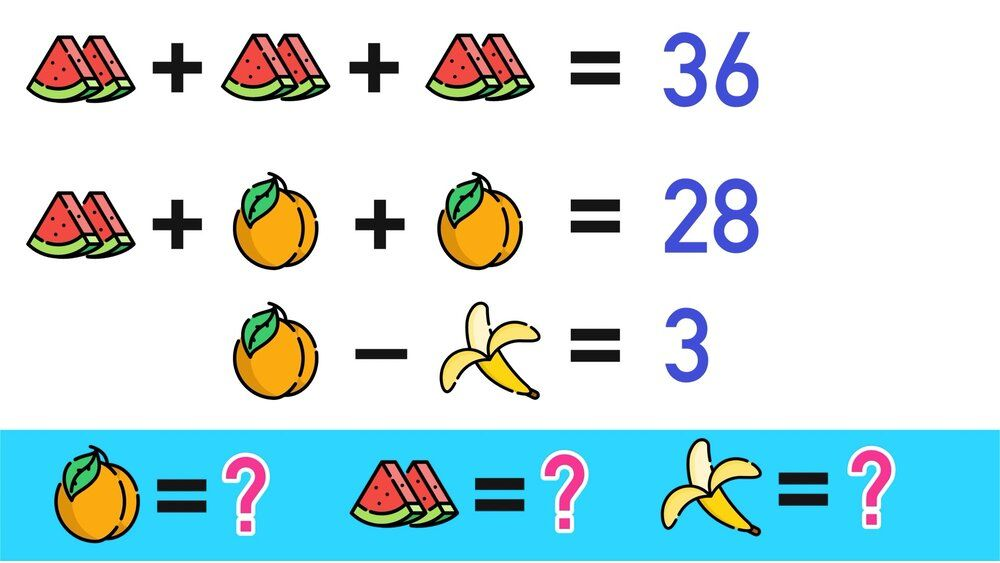 7 Super Fun Math Logic Puzzles For Kids Mashup Math Math Logic Puzzles Math Challenge Kids Math Worksheets