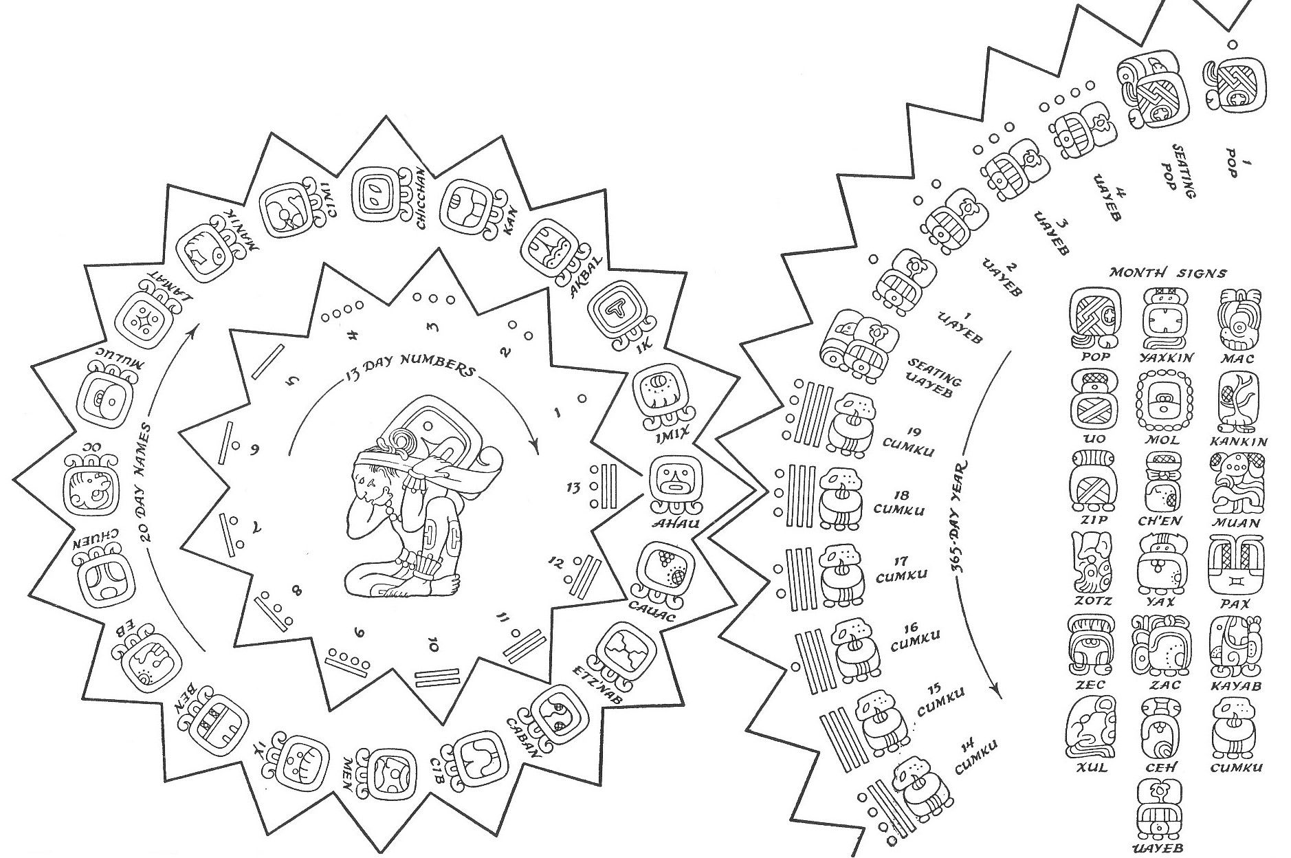 Calendrier Maya Dessin.Calendrier Maya Recherche Google Bsas Dessin