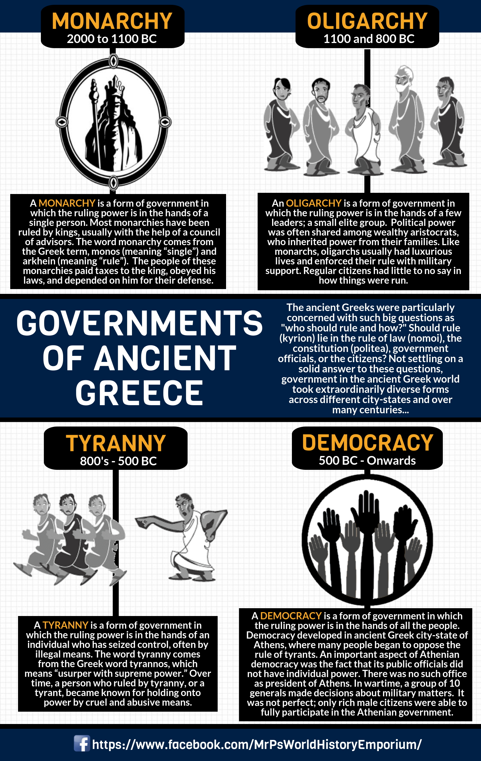 The Four Governments Of Ancient Greece Government