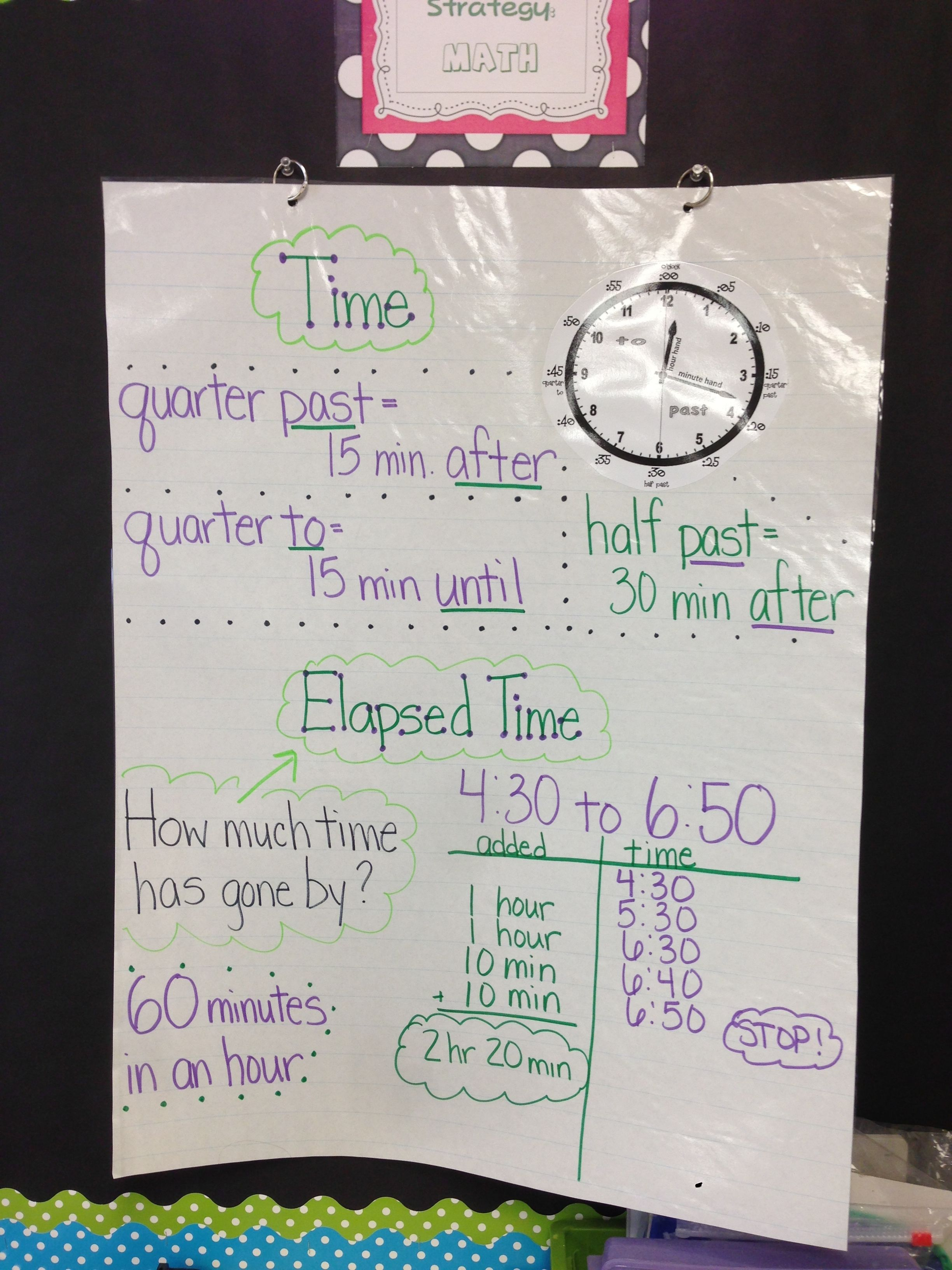 Time Amp Elapsed Time Anchor Chart