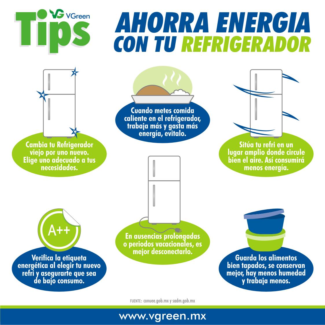Resultado de imagen para refrigeradores infografia energia