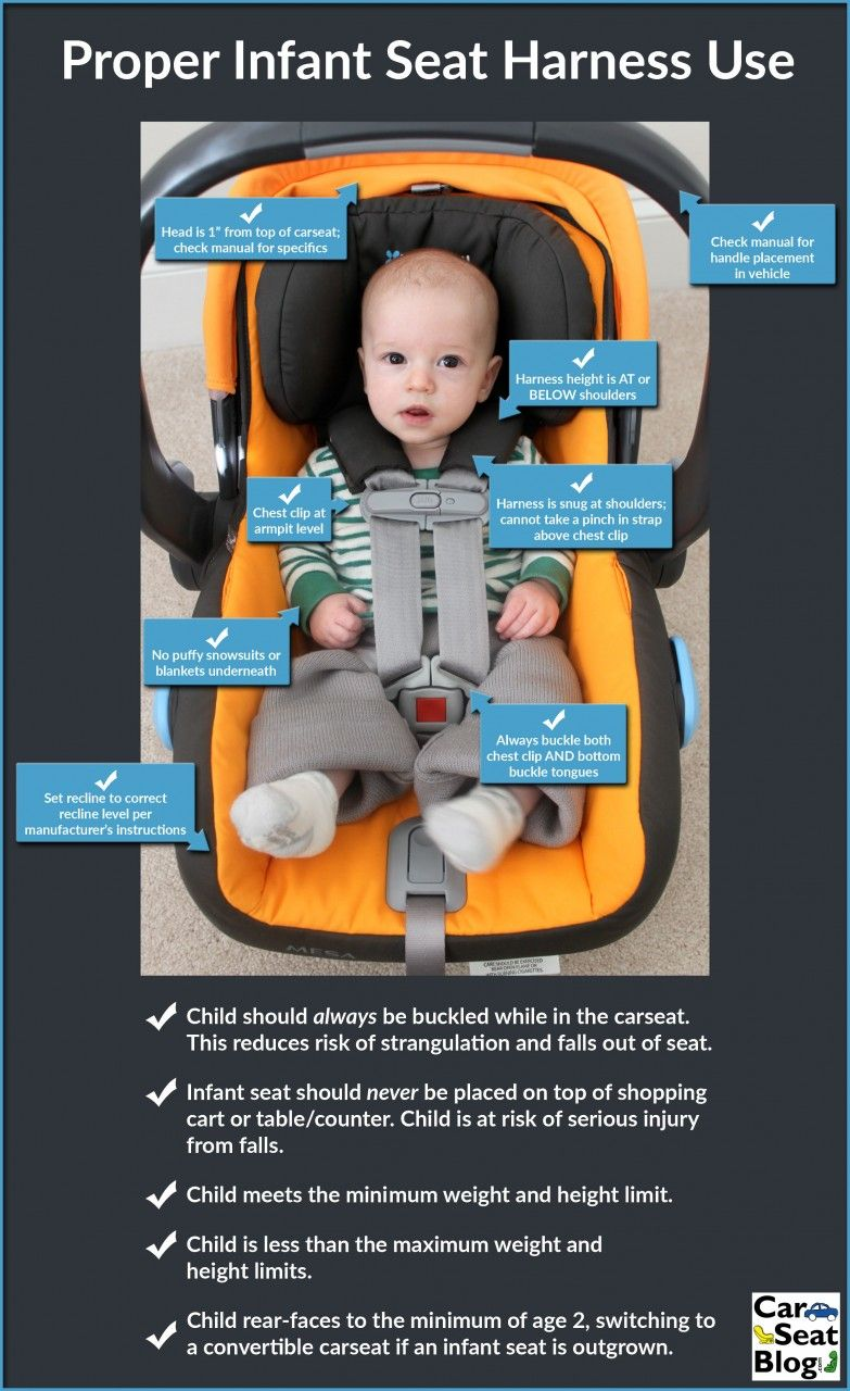 Image Result For Infant Car Seat How To Move The Harness