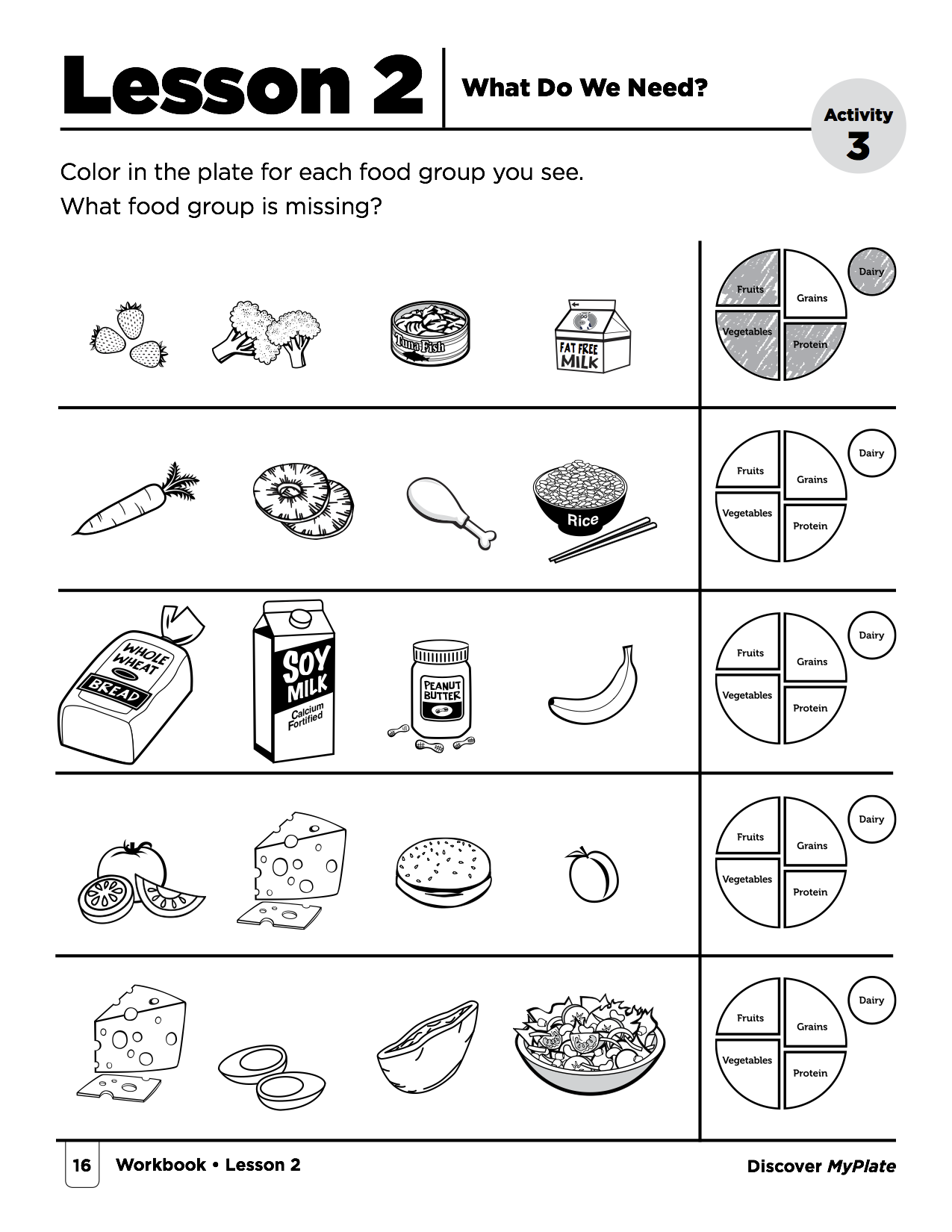 Can Your Students Build A Myplate Meal Cool Worksheet