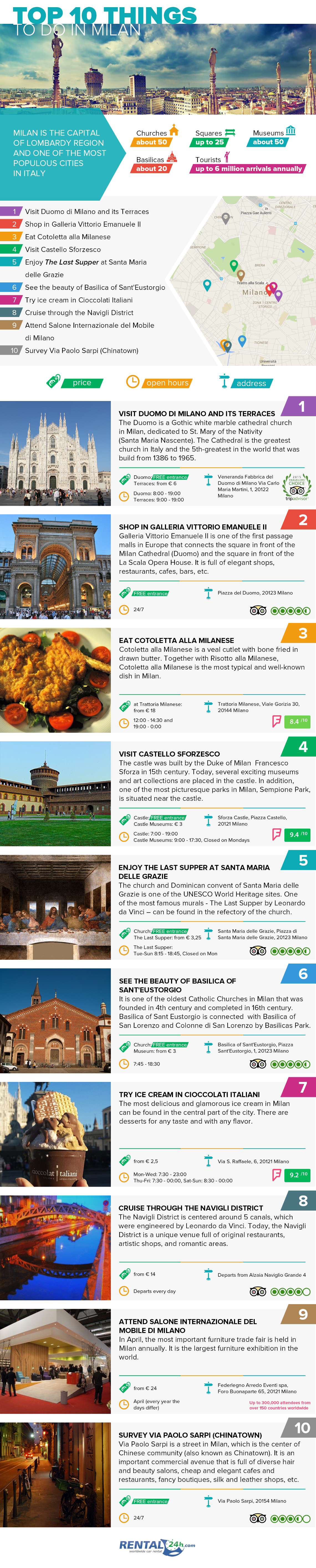 Top 10 Things to Experience in Milan #Infographic