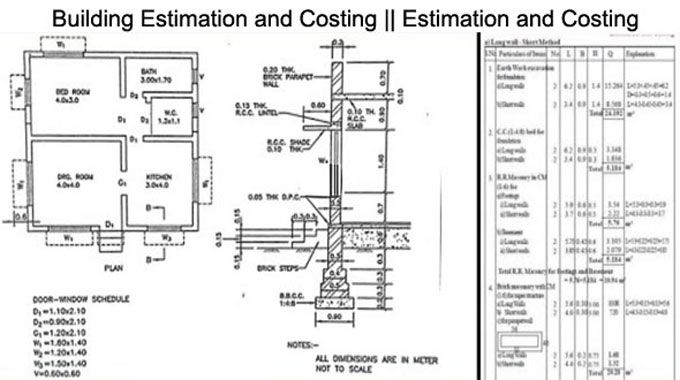 A Short Guide On What Is Building Estimation And Costing Why Is It Necessary To Today S Constructors And How In 2020 Estimation Construction Documents Building Costs