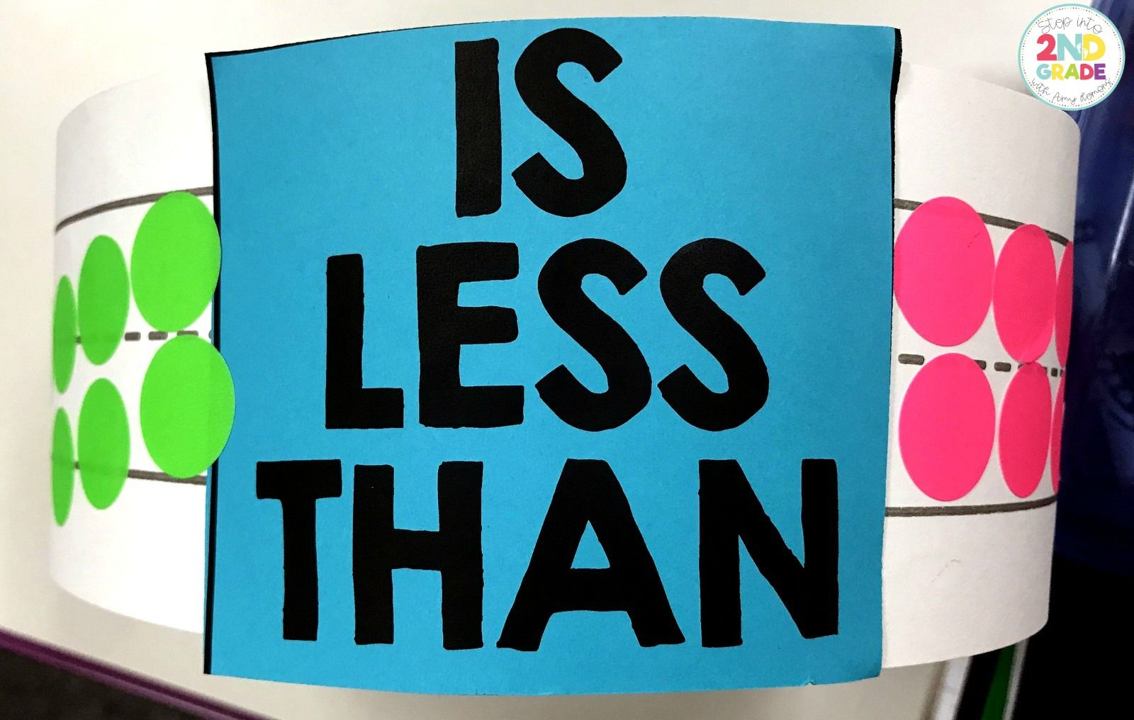 Comparing Numbers Hat: Greater Than, Less Than, Equal To   Place ...