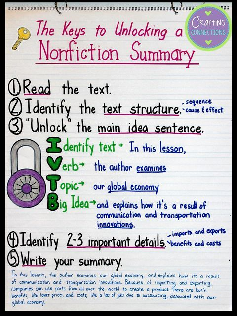 Summarizing Nonfiction Text During a Social Studies Lesson (with a ...