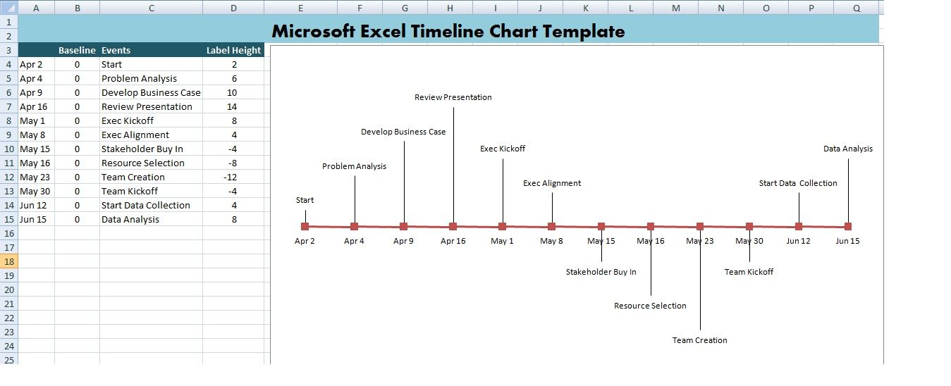 Microsoft excel timeline chart template xls also project rh pinterest
