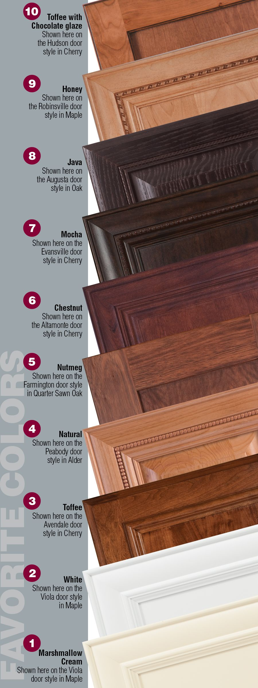 Starmark Cabinetry Has Over 600 000 Combinations Of Colors And Styles Are Ready Brown Kitchen Cabinets Kitchen Cabinets And Cupboards Quality Kitchen Cabinets