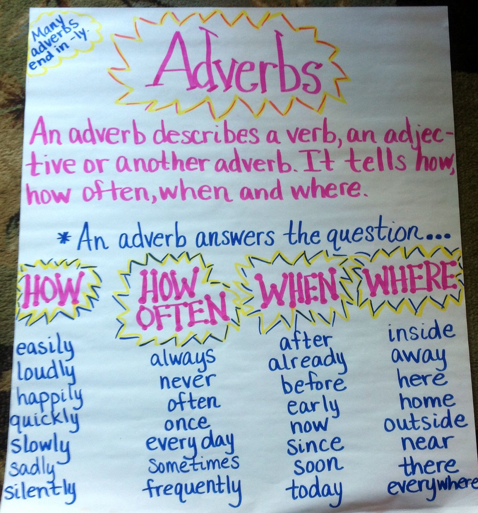 Adverbs Writer S Workshop